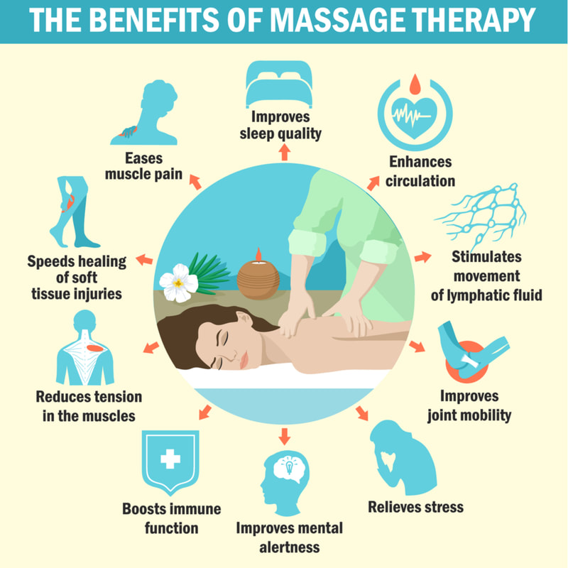 Image result for benefits of massage therapy